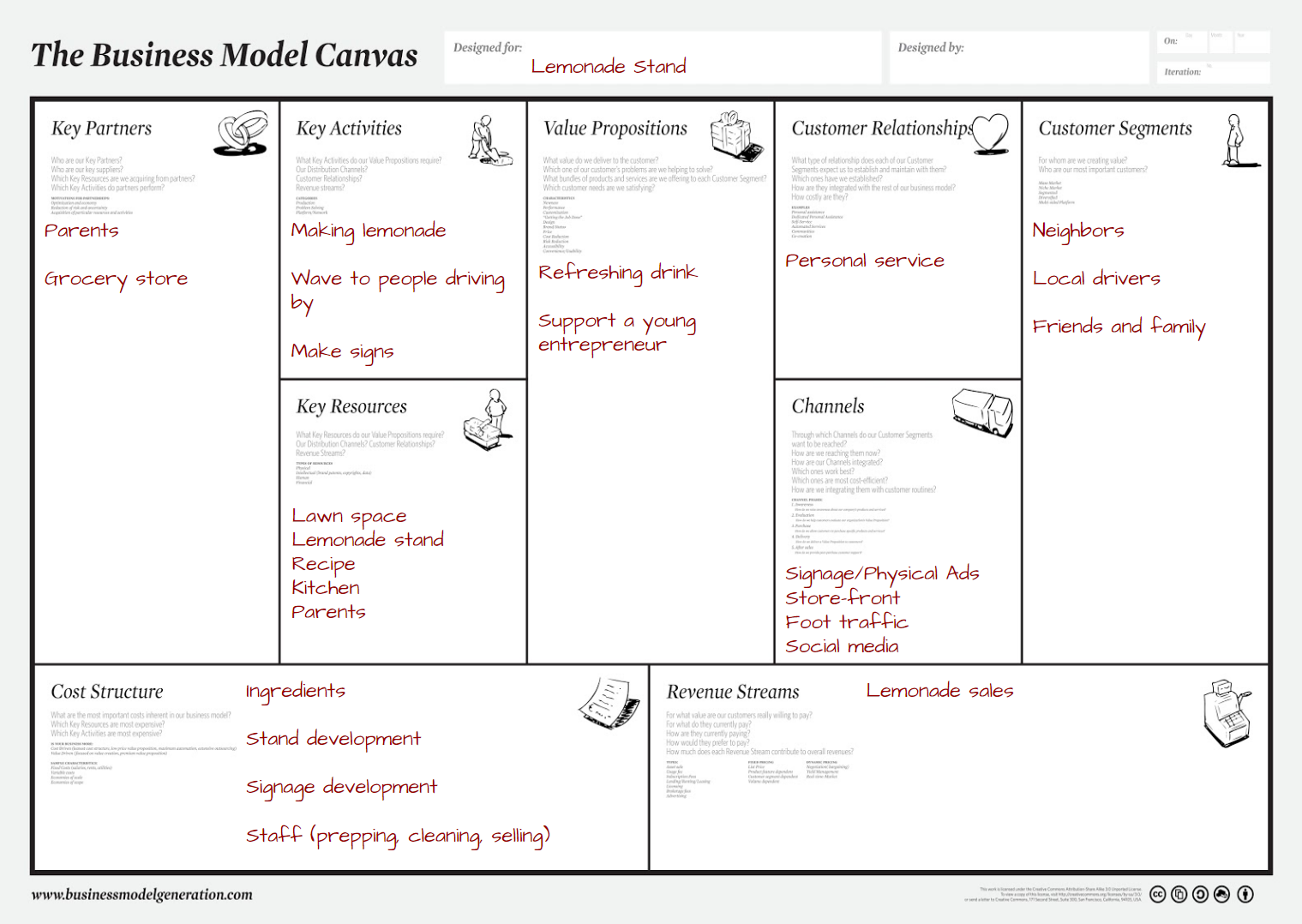 Business Model Breakdown - Exercise (1)